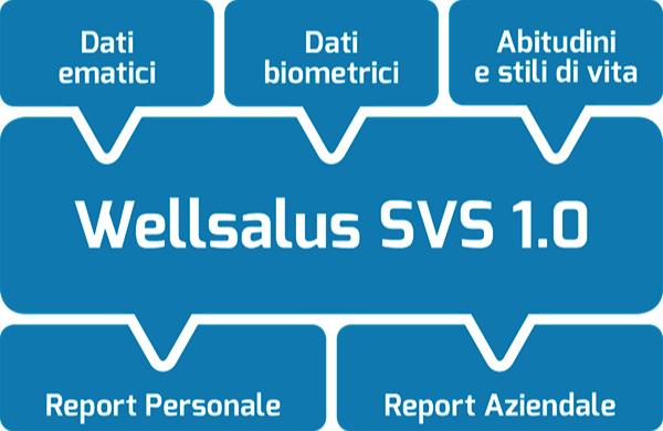 Schema Wellsalus SVS 1.0